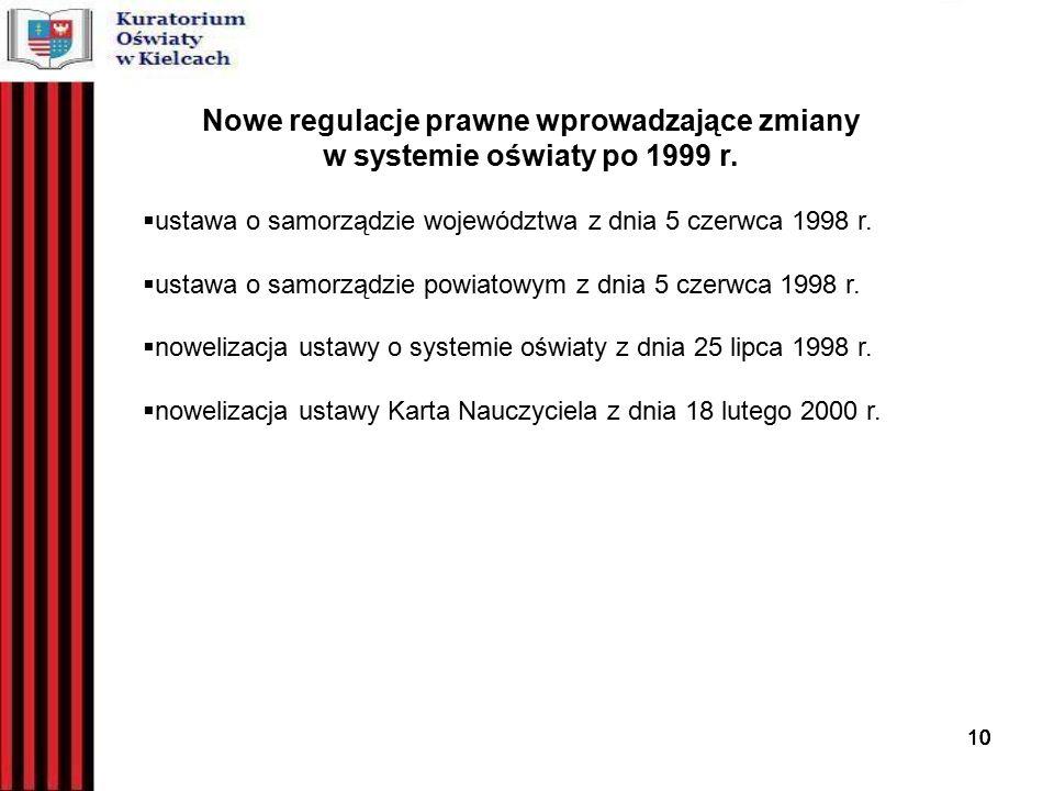 10 Nowe regulacje prawne wprowadzające zmiany w systemie oświaty po 1999 r.