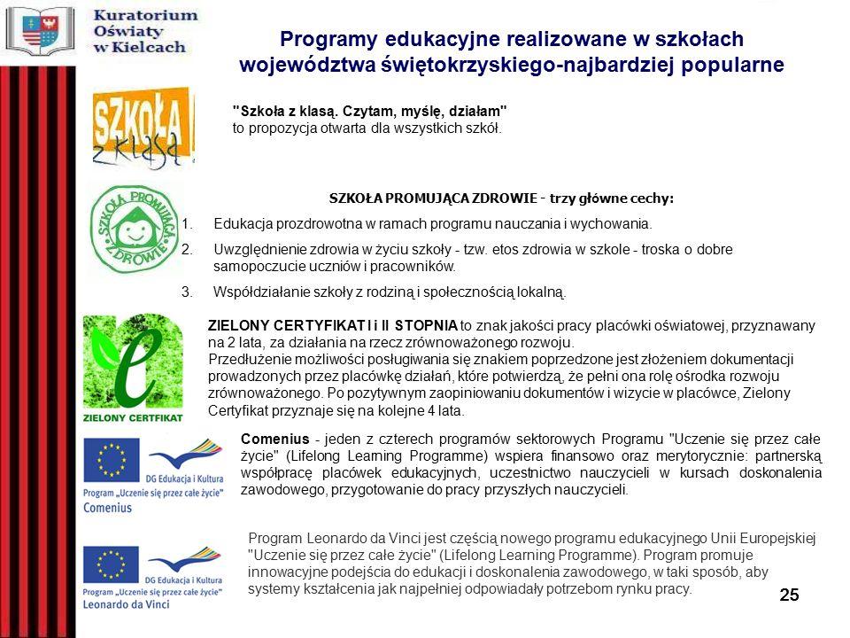 25 Programy edukacyjne realizowane w szkołach województwa świętokrzyskiego-najbardziej popularne Szkoła z klasą.