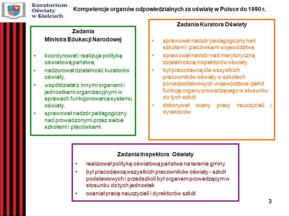 33 Kompetencje organów odpowiedzialnych za oświatę w Polsce do 1990 r.