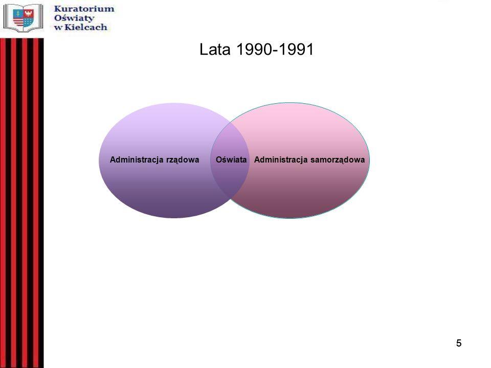 55 Lata 1990-1991 Administracja rządowa Administracja samorządowa Oświata