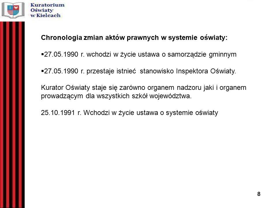 888 Chronologia zmian aktów prawnych w systemie oświaty:  27.05.1990 r.