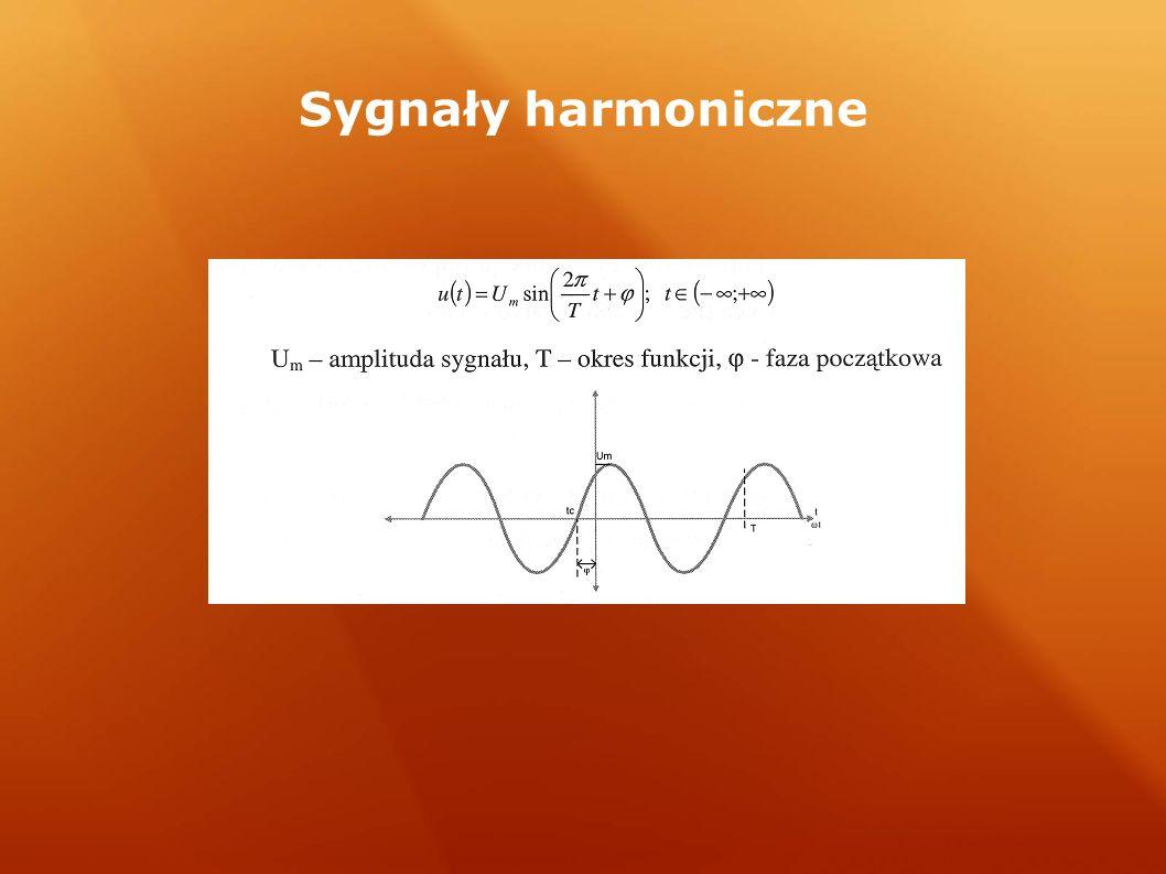 Sygnały harmoniczne