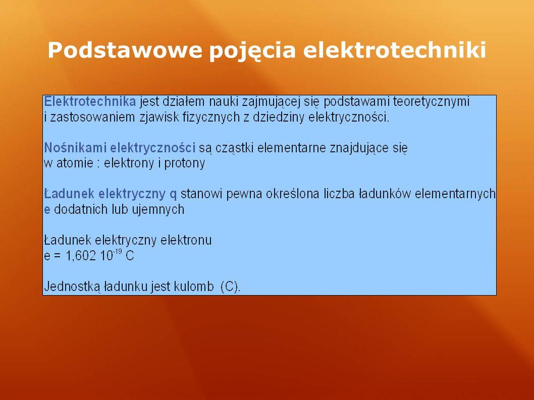 Podstawowe pojęcia elektrotechniki
