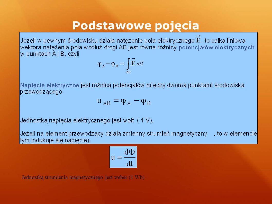 Jednostką strumienia magnetycznego jest weber (1 Wb)