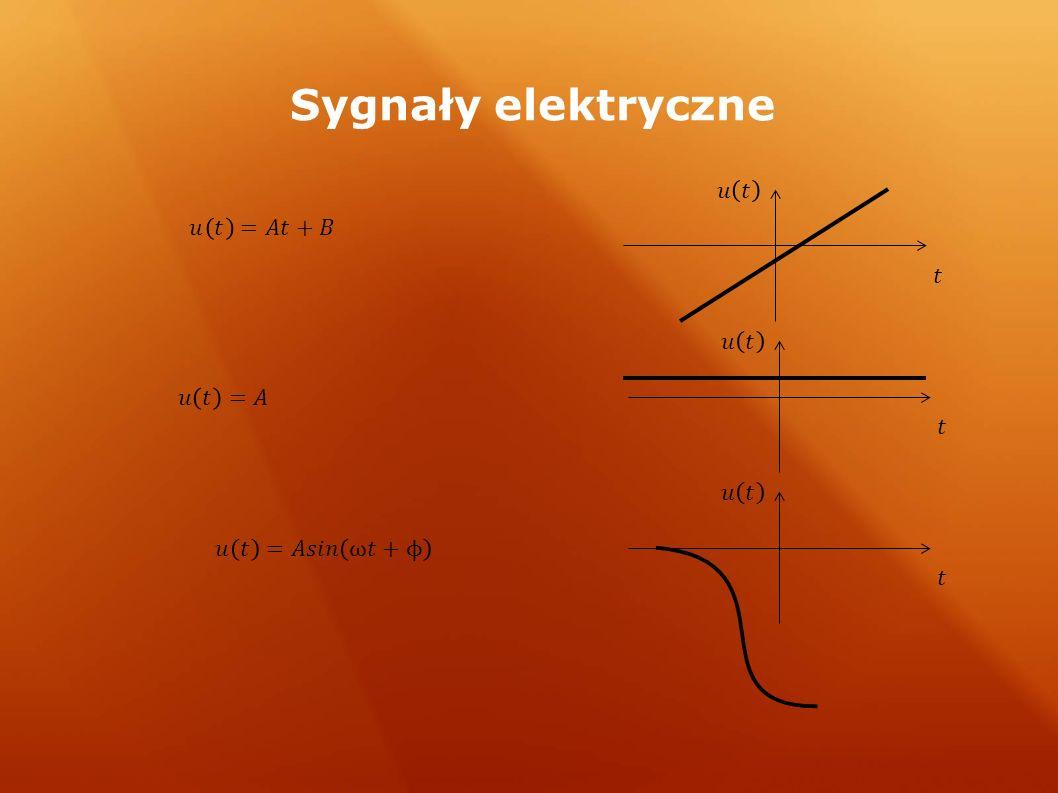 Sygnały Funkcję sygnału przedstawiamy zazwyczaj jako: ● Funkcję współrzędnych przestrzennych dla ustalonego czasu - rozkład napięcia lub prądu ● Funkcję czasu w określonym punkcie przestrzeni ● przebieg napięcia – u(t) ● prądu - i(t)