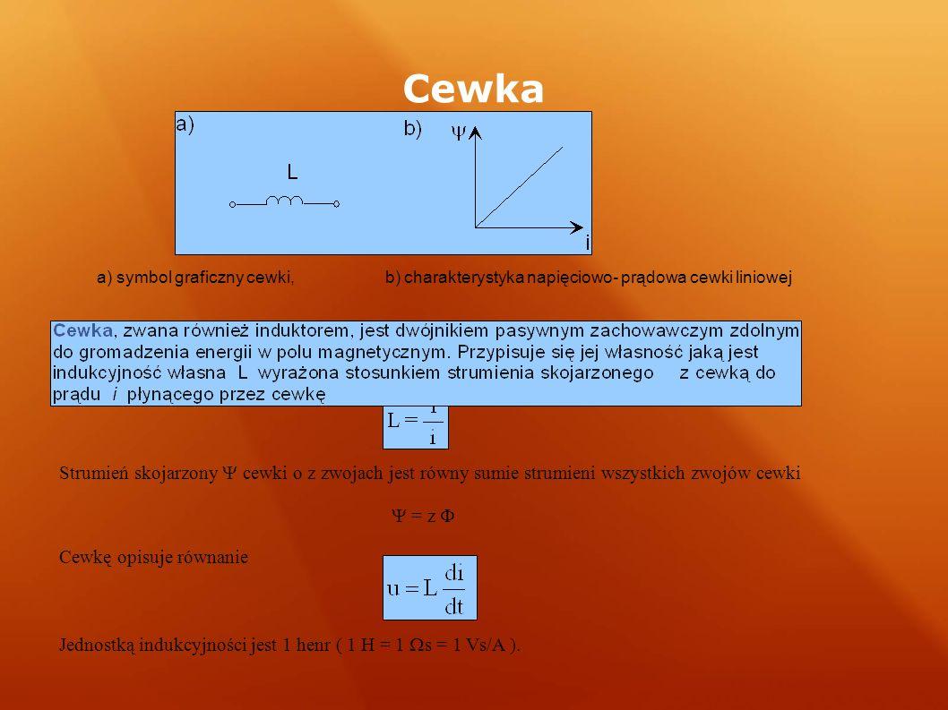 Cewka a) symbol graficzny cewki, b) charakterystyka napięciowo- prądowa cewki liniowej  = z  Jednostką indukcyjności jest 1 henr ( 1 H = 1  s = 1 V