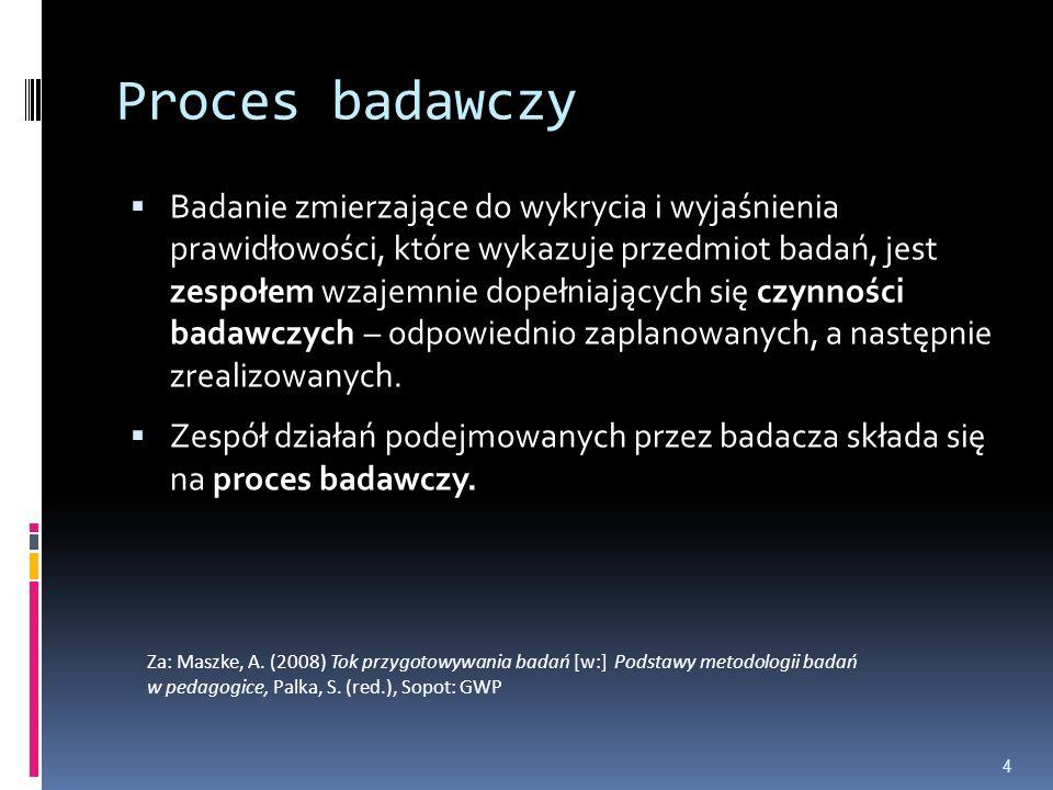 Proces badawczy  Badanie zmierzające do wykrycia i wyjaśnienia prawidłowości, które wykazuje przedmiot badań, jest zespołem wzajemnie dopełniających