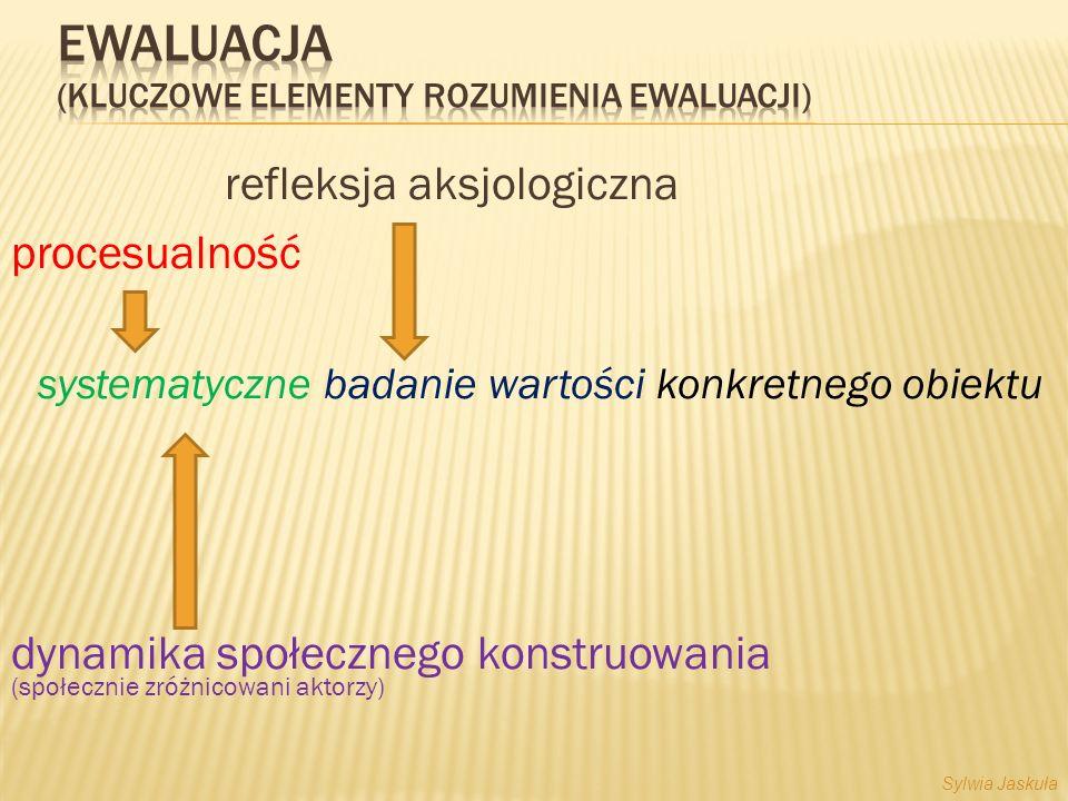 refleksja aksjologiczna procesualność systematyczne badanie wartości konkretnego obiektu dynamika społecznego konstruowania (społecznie zróżnicowani aktorzy) Sylwia Jaskuła