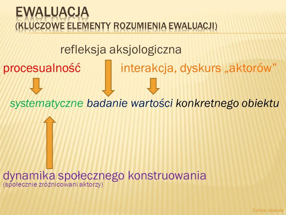 """refleksja aksjologiczna procesualność interakcja, dyskurs """"aktorów systematyczne badanie wartości konkretnego obiektu dynamika społecznego konstruowania (społecznie zróżnicowani aktorzy) Sylwia Jaskuła"""