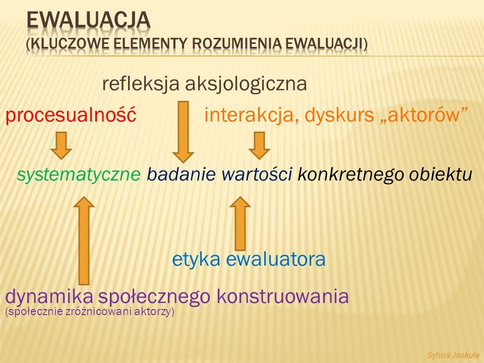 """refleksja aksjologiczna procesualność interakcja, dyskurs """"aktorów systematyczne badanie wartości konkretnego obiektu etyka ewaluatora dynamika społecznego konstruowania (społecznie zróżnicowani aktorzy) Sylwia Jaskuła"""