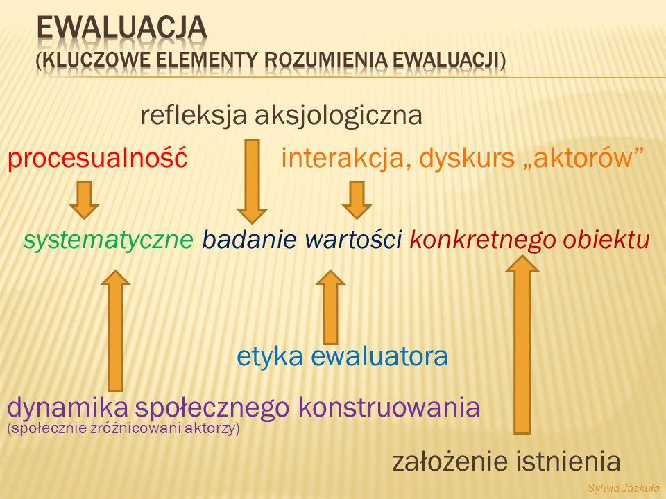 """refleksja aksjologiczna procesualność interakcja, dyskurs """"aktorów systematyczne badanie wartości konkretnego obiektu etyka ewaluatora dynamika społecznego konstruowania (społecznie zróżnicowani aktorzy) założenie istnienia Sylwia Jaskuła"""