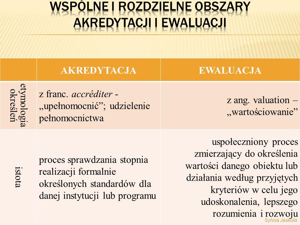AKREDYTACJAEWALUACJA etymologia określeń z franc.