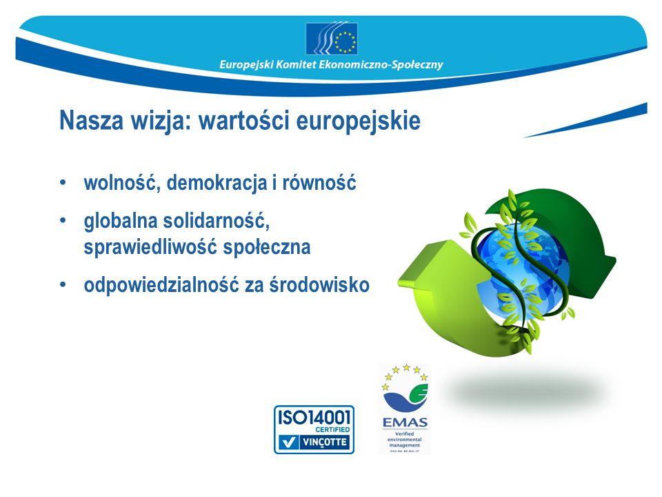 Nasza wizja: wartości europejskie wolność, demokracja i równość globalna solidarność, sprawiedliwość społeczna odpowiedzialność za środowisko