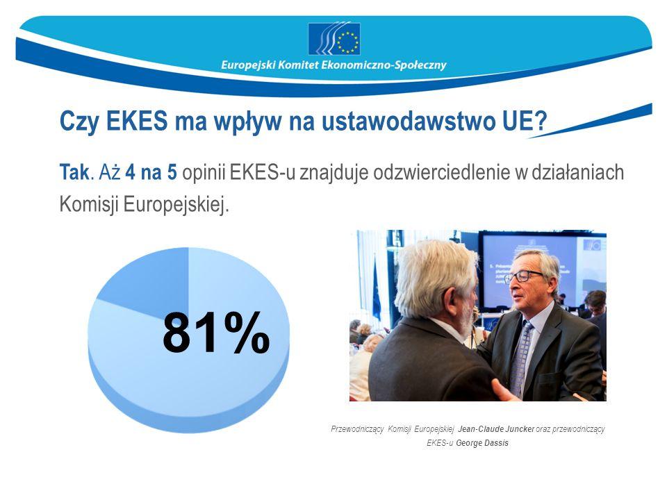 Tak.Aż 4 na 5 opinii EKES-u znajduje odzwierciedlenie w działaniach Komisji Europejskiej.