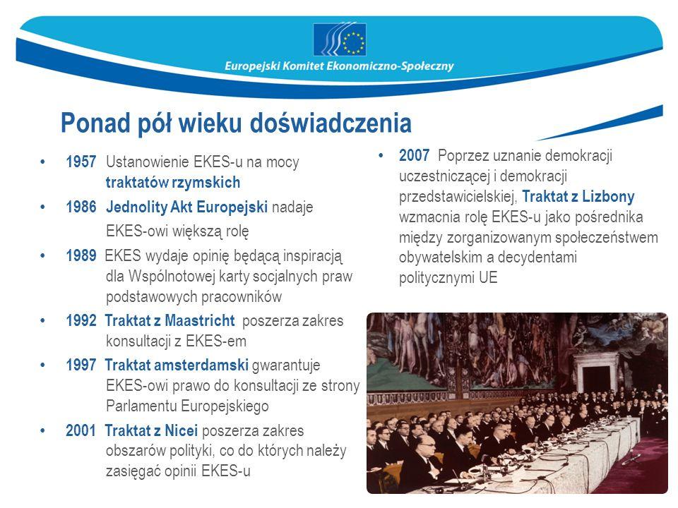 Ponad pół wieku doświadczenia 1957 Ustanowienie EKES-u na mocy traktatów rzymskich 1986 Jednolity Akt Europejski nadaje EKES-owi większą rolę 1989 EKES wydaje opinię będącą inspiracją dla Wspólnotowej karty socjalnych praw podstawowych pracowników 1992 Traktat z Maastricht poszerza zakres konsultacji z EKES-em 1997 Traktat amsterdamski gwarantuje EKES-owi prawo do konsultacji ze strony Parlamentu Europejskiego 2001 Traktat z Nicei poszerza zakres obszarów polityki, co do których należy zasięgać opinii EKES-u 2007 Poprzez uznanie demokracji uczestniczącej i demokracji przedstawicielskiej, Traktat z Lizbony wzmacnia rolę EKES-u jako pośrednika między zorganizowanym społeczeństwem obywatelskim a decydentami politycznymi UE