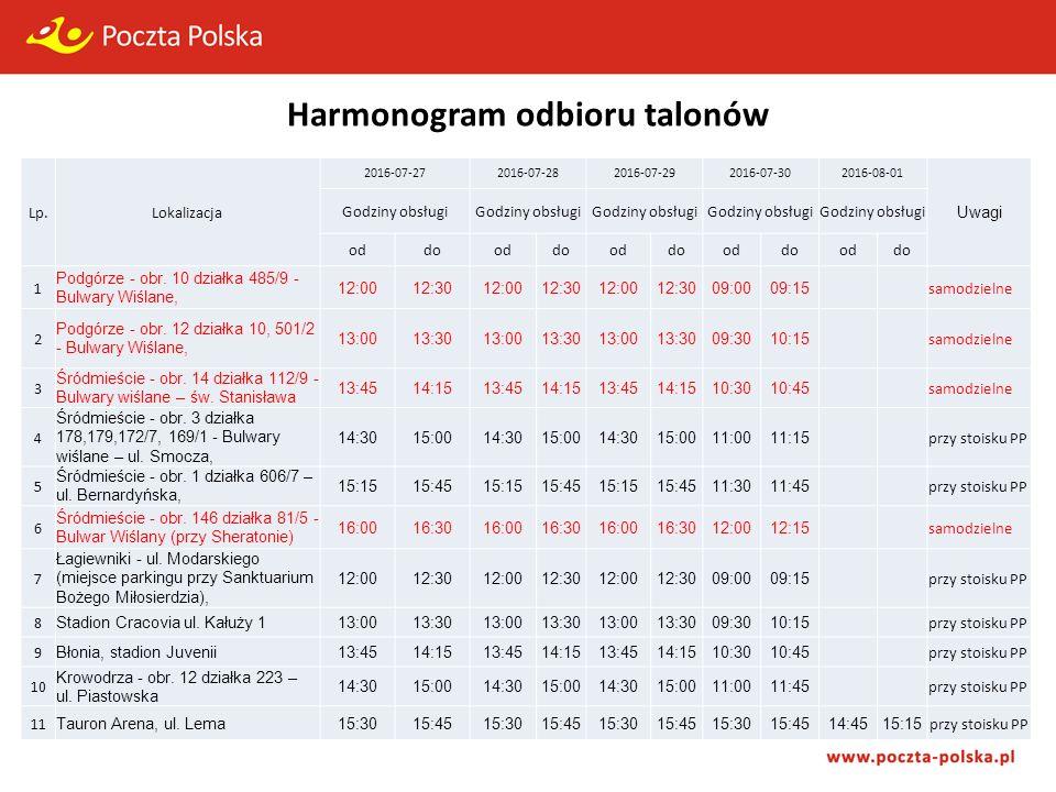 Harmonogram odbioru talonów Lp.Lokalizacja 2016-07-272016-07-282016-07-292016-07-302016-08-01 Uwagi Godziny obsługi oddooddooddooddooddo 1 Podgórze - obr.