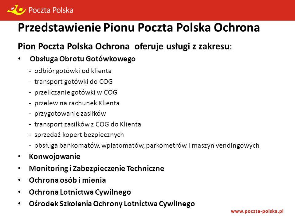 Przedstawienie Pionu Poczta Polska Ochrona Pion Poczta Polska Ochrona oferuje usługi z zakresu: Obsługa Obrotu Gotówkowego - odbiór gotówki od klienta - transport gotówki do COG - przeliczanie gotówki w COG - przelew na rachunek Klienta - przygotowanie zasiłków - transport zasiłków z COG do Klienta - sprzedaż kopert bezpiecznych - obsługa bankomatów, wpłatomatów, parkometrów i maszyn vendingowych Konwojowanie Monitoring i Zabezpieczenie Techniczne Ochrona osób i mienia Ochrona Lotnictwa Cywilnego Ośrodek Szkolenia Ochrony Lotnictwa Cywilnego