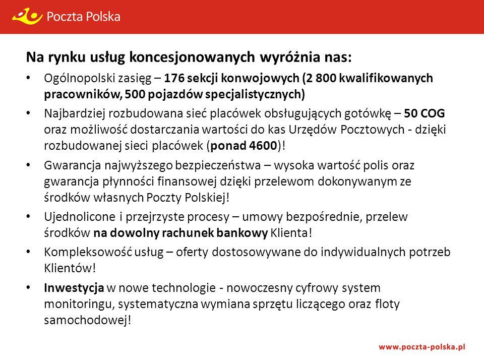 Na rynku usług koncesjonowanych wyróżnia nas: Ogólnopolski zasięg – 176 sekcji konwojowych (2 800 kwalifikowanych pracowników, 500 pojazdów specjalistycznych) Najbardziej rozbudowana sieć placówek obsługujących gotówkę – 50 COG oraz możliwość dostarczania wartości do kas Urzędów Pocztowych - dzięki rozbudowanej sieci placówek (ponad 4600).
