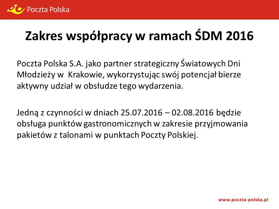 Zakres współpracy w ramach ŚDM 2016 Poczta Polska S.A.