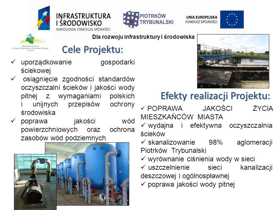 Dla rozwoju infrastruktury i środowiska Cele Projektu: uporządkowanie gospodarki ściekowej osiągnięcie zgodności standardów oczyszczalni ścieków i jakości wody pitnej z wymaganiami polskich i unijnych przepisów ochrony środowiska poprawa jakości wód powierzchniowych oraz ochrona zasobów wód podziemnych Efekty realizacji Projektu: POPRAWA JAKOŚCI ŻYCIA MIESZKAŃCÓW MIASTA wydajna i efektywna oczyszczalnia ścieków skanalizowanie 98% aglomeracji Piotrków Trybunalski wyrównanie ciśnienia wody w sieci uszczelnienie sieci kanalizacji deszczowej i ogólnospławnej poprawa jakości wody pitnej