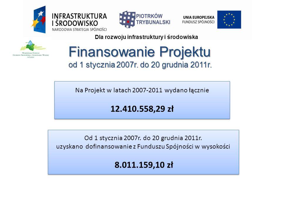 Finansowanie Projektu od 1 stycznia 2007r. do 20 grudnia 2011r.