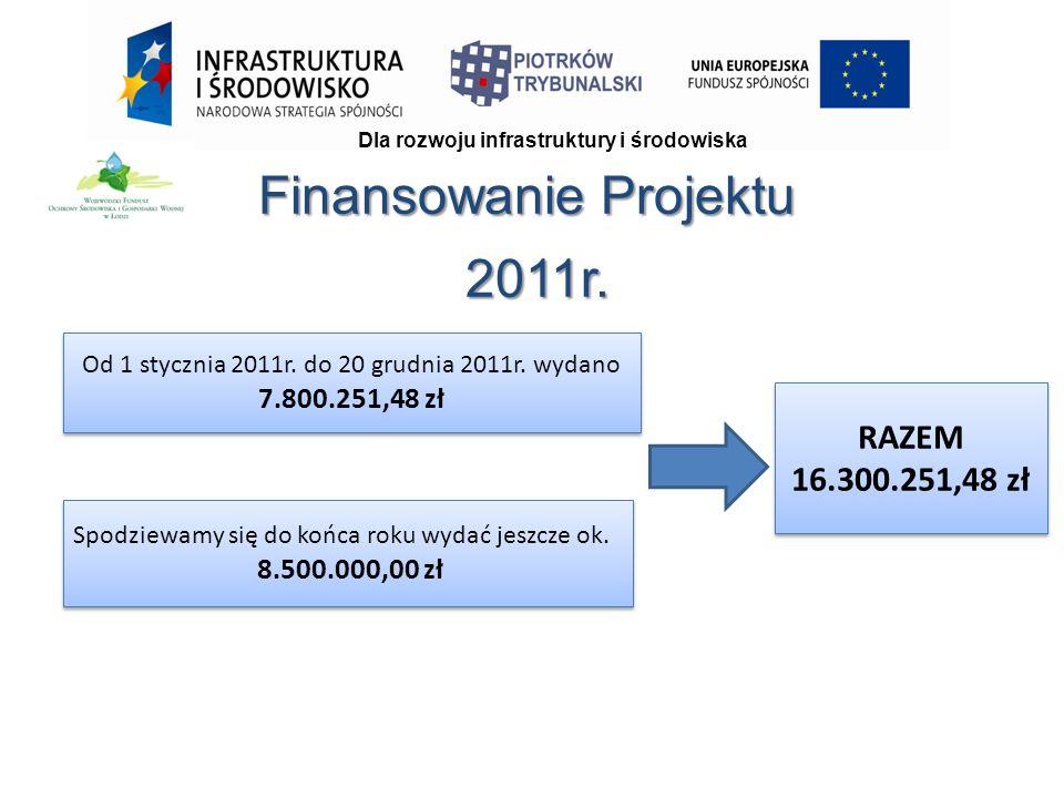 Finansowanie Projektu 2011r. Dla rozwoju infrastruktury i środowiska Od 1 stycznia 2011r.