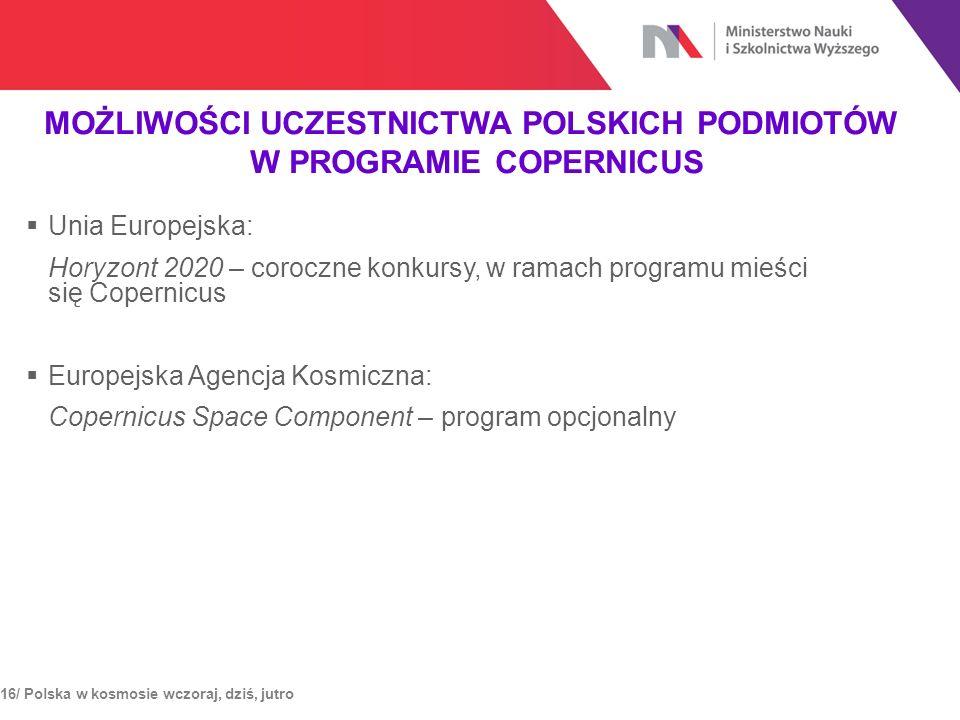 MOŻLIWOŚCI UCZESTNICTWA POLSKICH PODMIOTÓW W PROGRAMIE COPERNICUS 16/ Polska w kosmosie wczoraj, dziś, jutro  Unia Europejska: Horyzont 2020 – corocz
