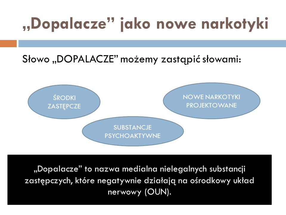 """""""Dopalacze jako nowe narkotyki Słowo """"DOPALACZE możemy zastąpić słowami: SUBSTANCJE PSYCHOAKTYWNE NOWE NARKOTYKI PROJEKTOWANE ŚRODKI ZASTĘPCZE """"Dopalacze to nazwa medialna nielegalnych substancji zastępczych, które negatywnie działają na ośrodkowy układ nerwowy (OUN)."""