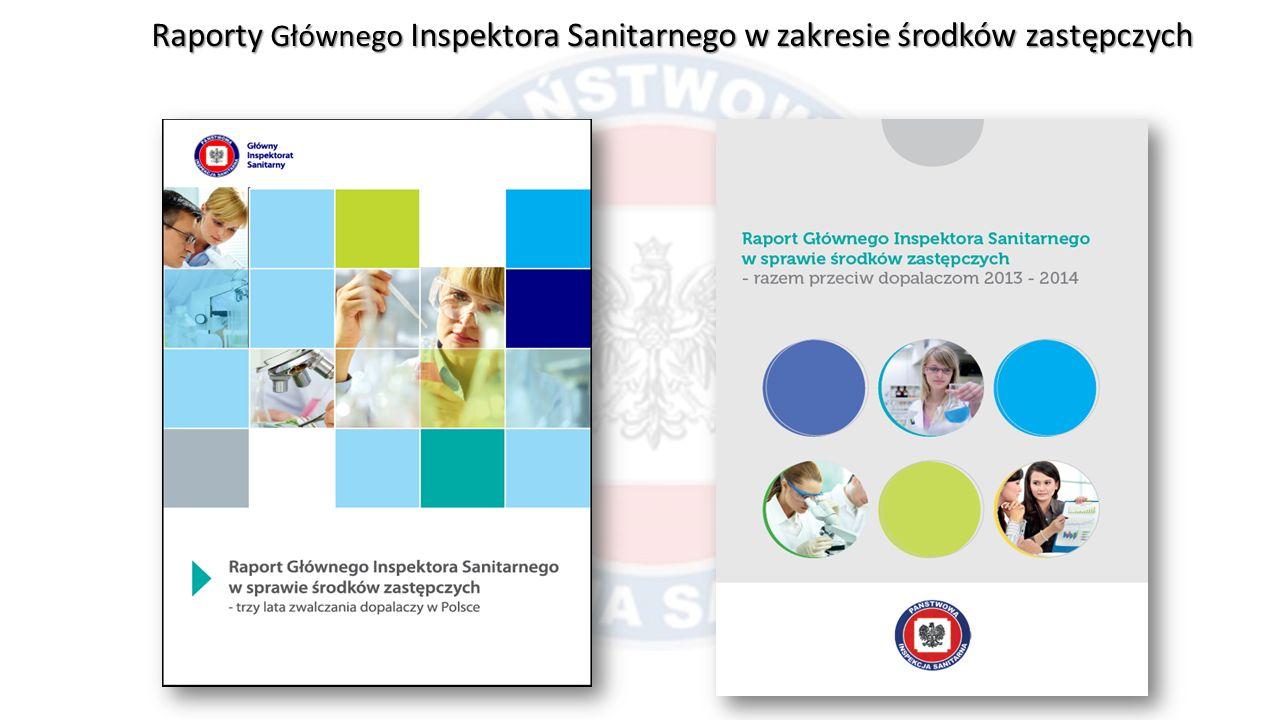 Raporty Głównego Inspektora Sanitarnego w zakresie środków zastępczych