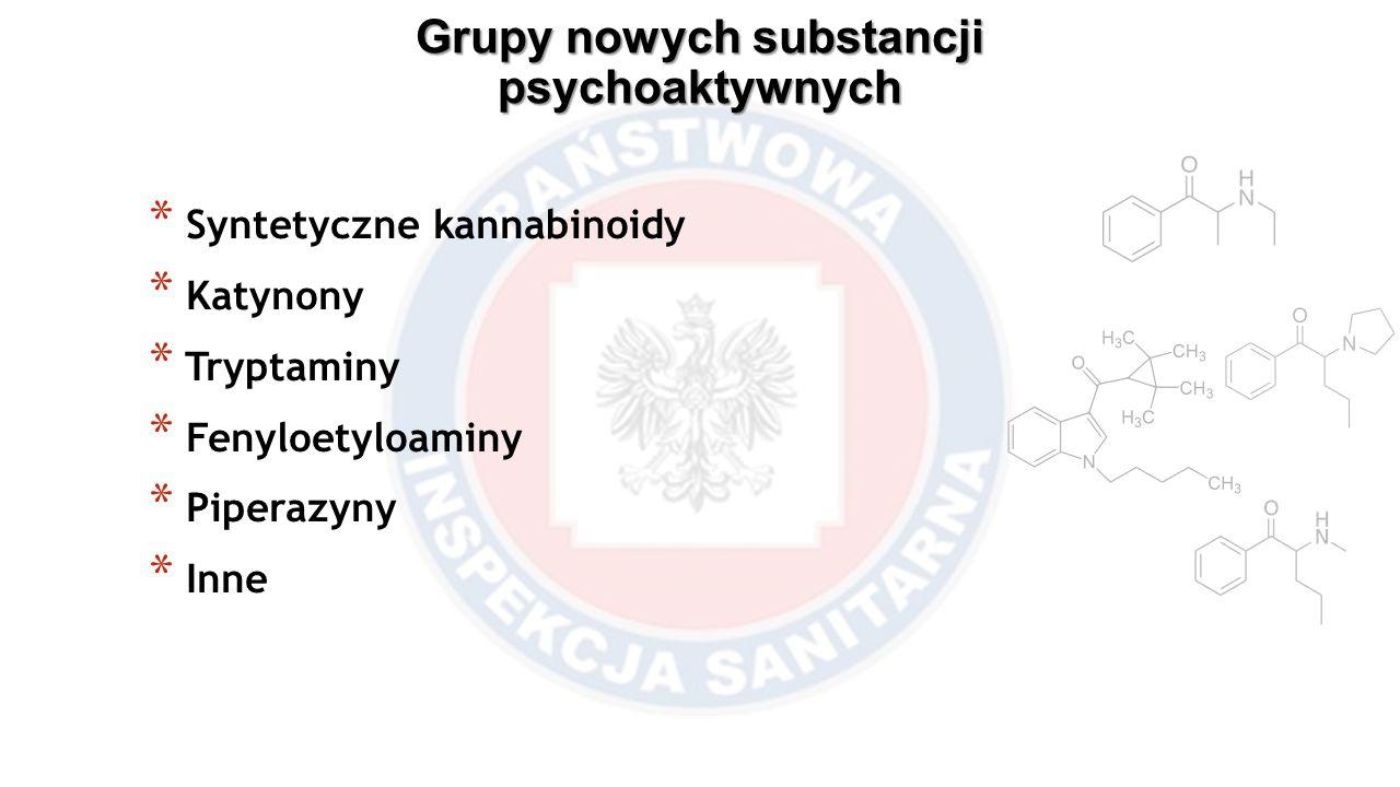Grupy nowych substancji psychoaktywnych * Syntetyczne kannabinoidy * Katynony * Tryptaminy * Fenyloetyloaminy * Piperazyny * Inne