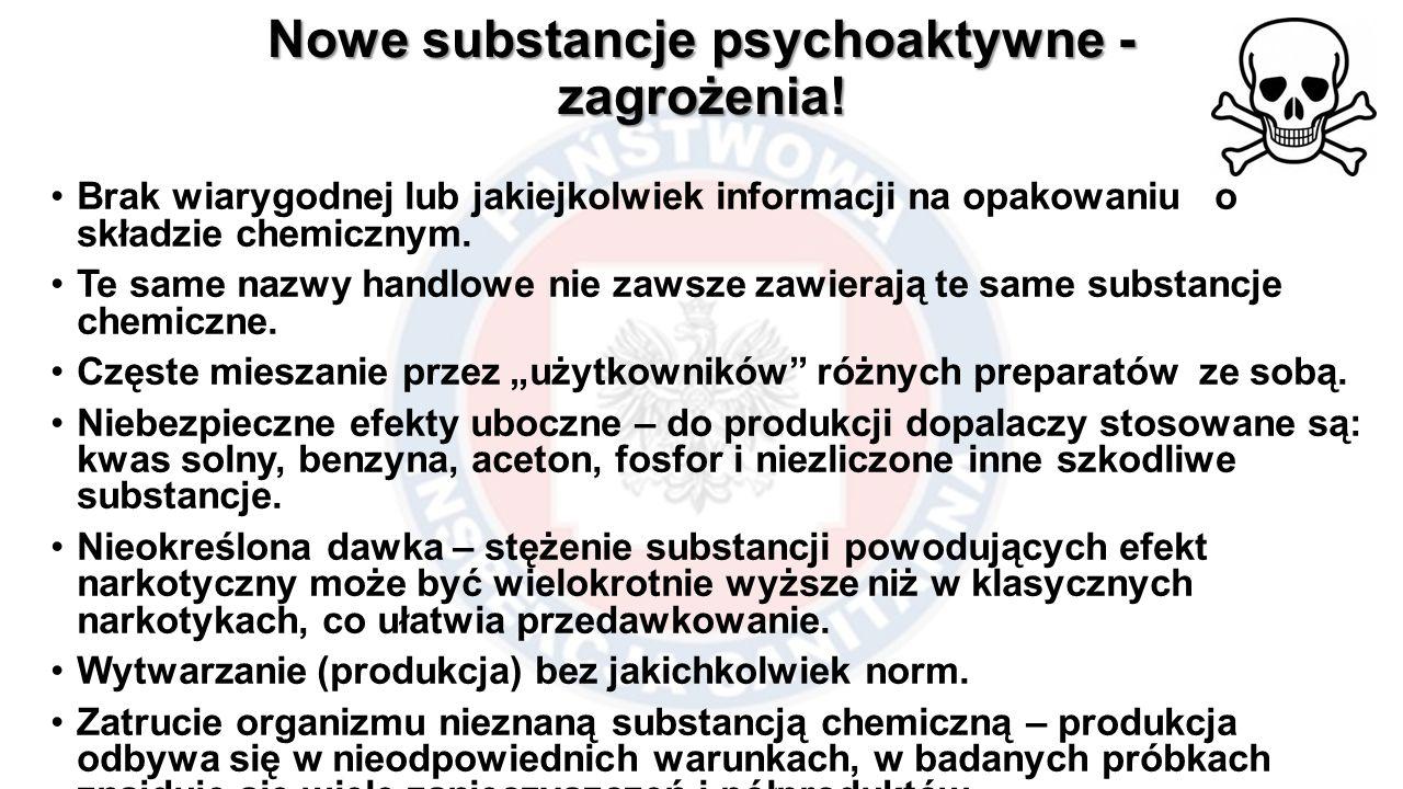 Nowe substancje psychoaktywne - zagrożenia! Brak wiarygodnej lub jakiejkolwiek informacji na opakowaniu o składzie chemicznym. Te same nazwy handlowe