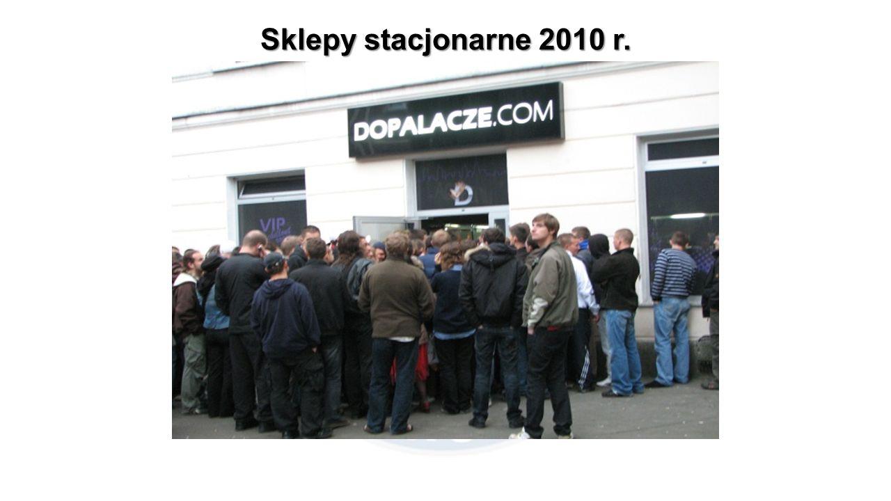 Sklepy stacjonarne 2010 r.