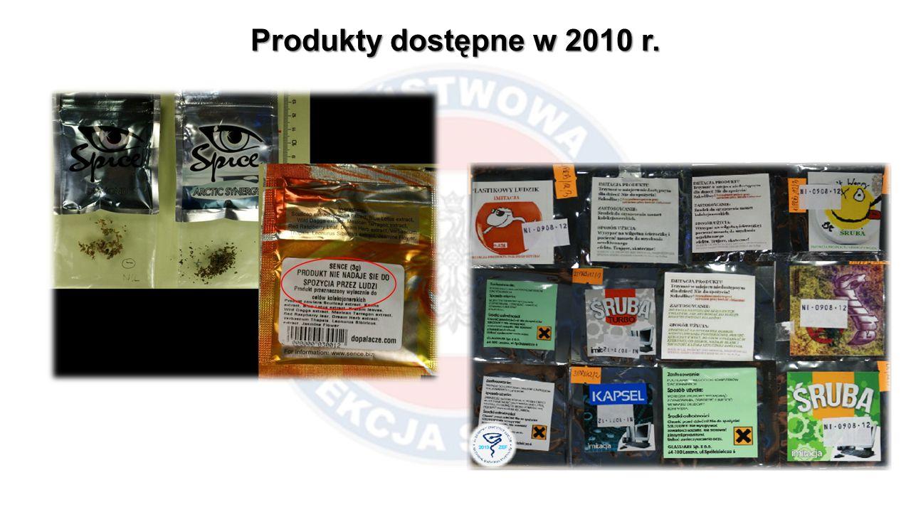 Produkty dostępne w 2010 r.