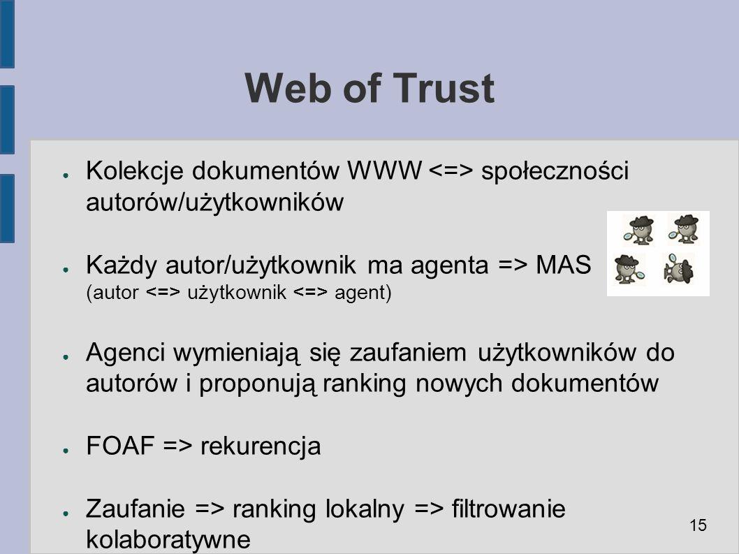 Web of Trust ● Kolekcje dokumentów WWW społeczności autorów/użytkowników ● Każdy autor/użytkownik ma agenta => MAS (autor użytkownik agent) ● Agenci wymieniają się zaufaniem użytkowników do autorów i proponują ranking nowych dokumentów ● FOAF => rekurencja ● Zaufanie => ranking lokalny => filtrowanie kolaboratywne 15