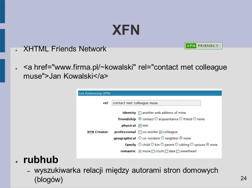 XFN ● XHTML Friends Network ● Jan Kowalski ● rubhub – wyszukiwarka relacji między autorami stron domowych (blogów) 24