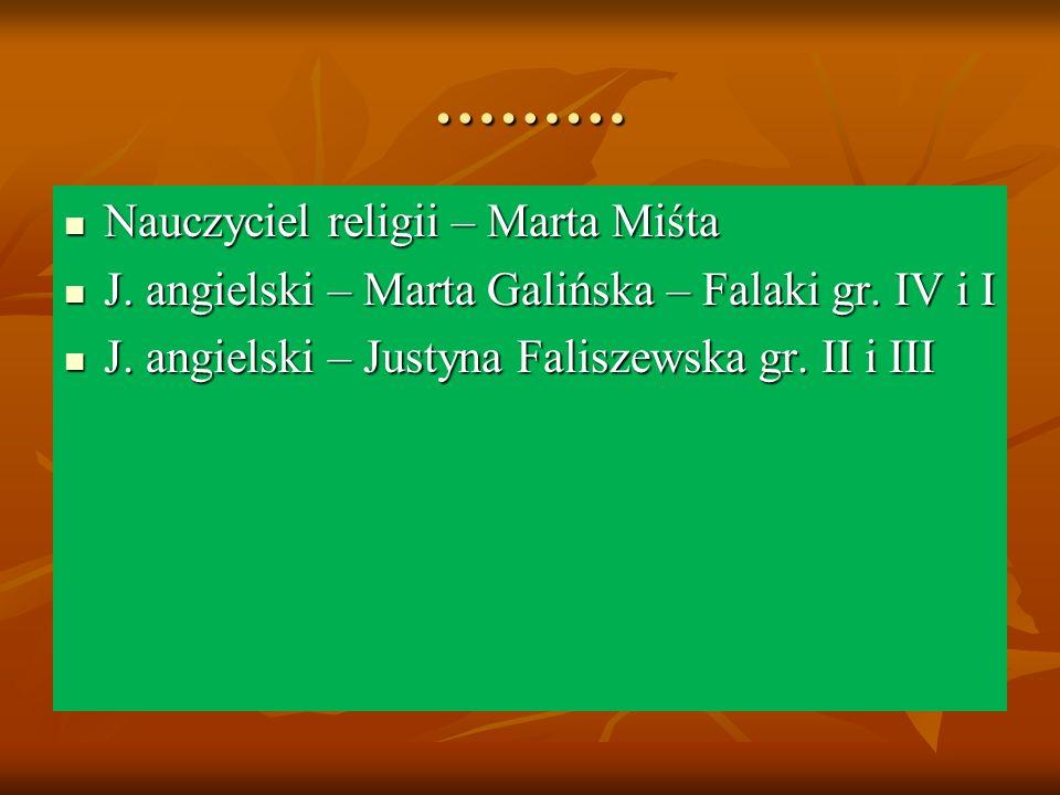 ……… Nauczyciel religii – Marta Miśta Nauczyciel religii – Marta Miśta J.