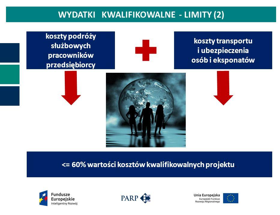 WYDATKI KWALIFIKOWALNE - LIMITY (2) koszty podróży służbowych pracowników przedsiębiorcy koszty transportu i ubezpieczenia osób i eksponatów <= 60% wartości kosztów kwalifikowalnych projektu.