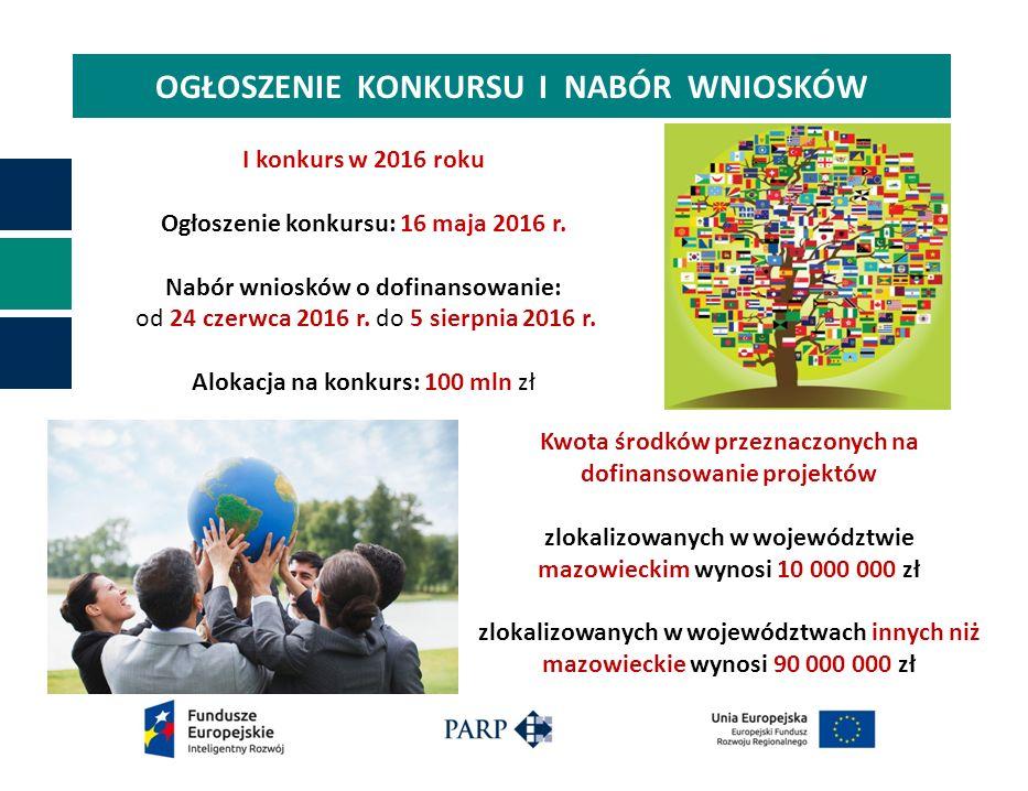 OGŁOSZENIE KONKURSU I NABÓR WNIOSKÓW I konkurs w 2016 roku Ogłoszenie konkursu: 16 maja 2016 r.
