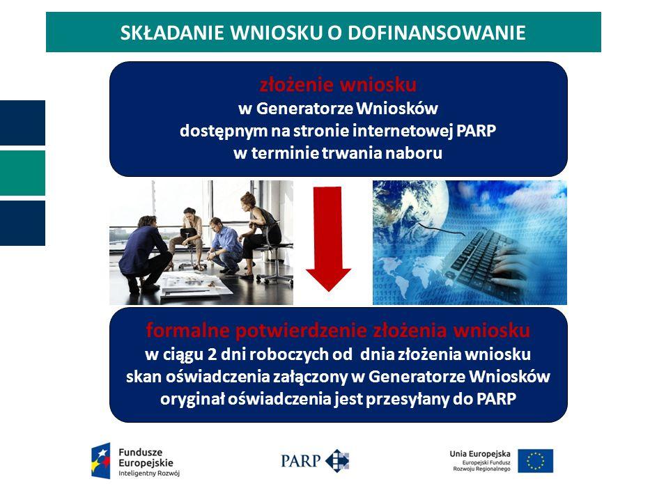 złożenie wniosku w Generatorze Wniosków dostępnym na stronie internetowej PARP w terminie trwania naboru formalne potwierdzenie złożenia wniosku w ciągu 2 dni roboczych od dnia złożenia wniosku skan oświadczenia załączony w Generatorze Wniosków oryginał oświadczenia jest przesyłany do PARP SKŁADANIE WNIOSKU O DOFINANSOWANIE