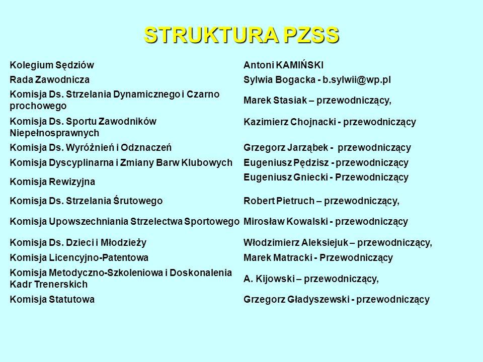 komunikat klasyfikacyjny z zawodów – lista opublikowana po zawodach z wykazem zawodników i ich osiągnięć podpisana przez skład sędziowski, W komunikacie podana jest zawsze dyscyplina w której brałeś udział.