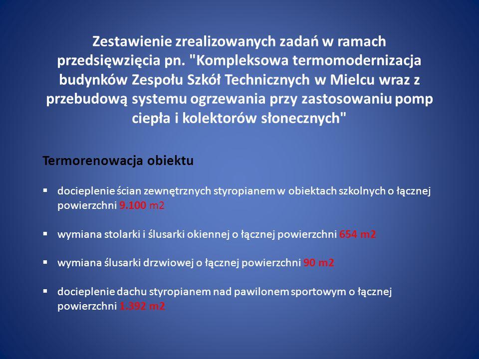 Zestawienie zrealizowanych zadań w ramach przedsięwzięcia pn.