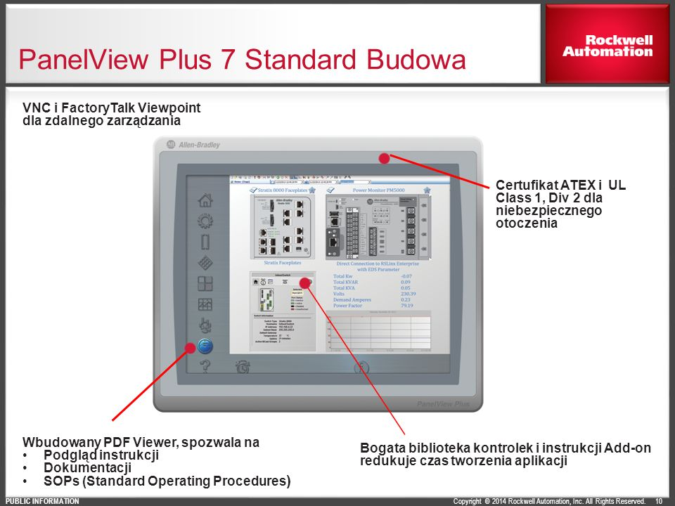 Copyright © 2014 Rockwell Automation, Inc. All Rights Reserved. PUBLIC INFORMATION PanelView Plus 7 Standard Budowa 10 VNC i FactoryTalk Viewpoint dla