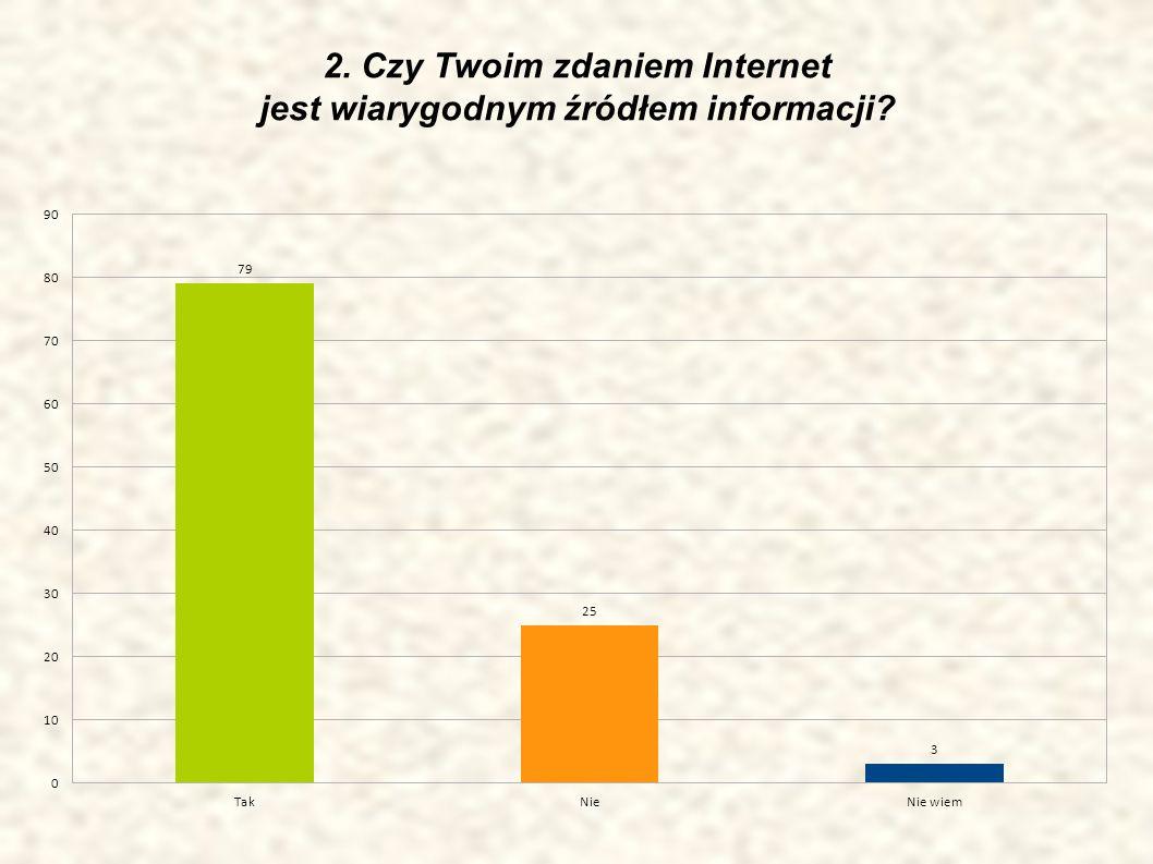 2. Czy Twoim zdaniem Internet jest wiarygodnym źródłem informacji