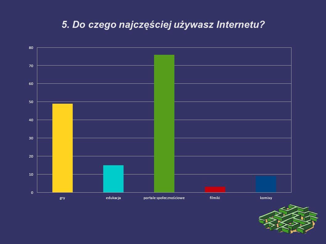 5. Do czego najczęściej używasz Internetu