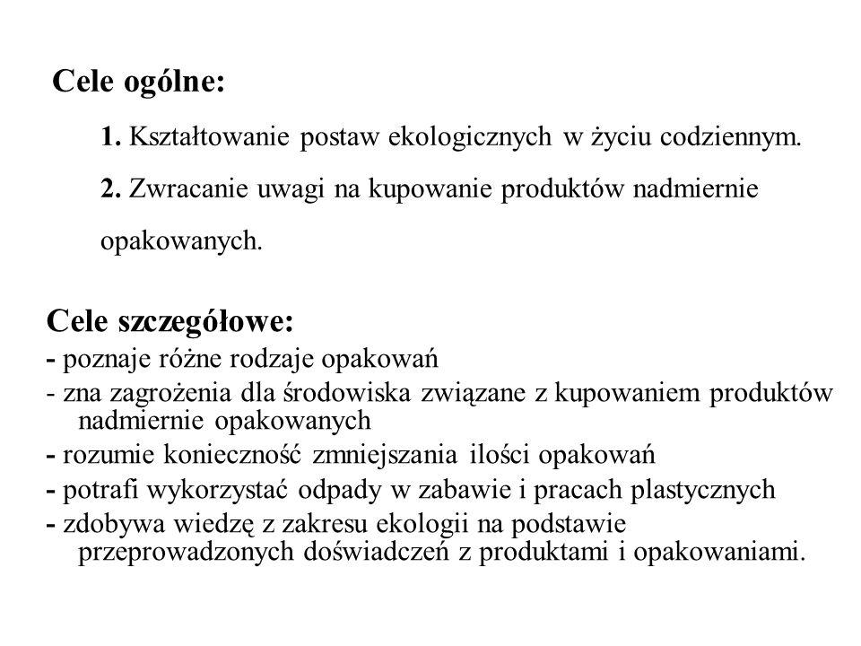 """Podmioty współpracujące: KZG """"Dolina Redy i Chyloni , rodzice, nauczyciele, personel pomocniczy."""