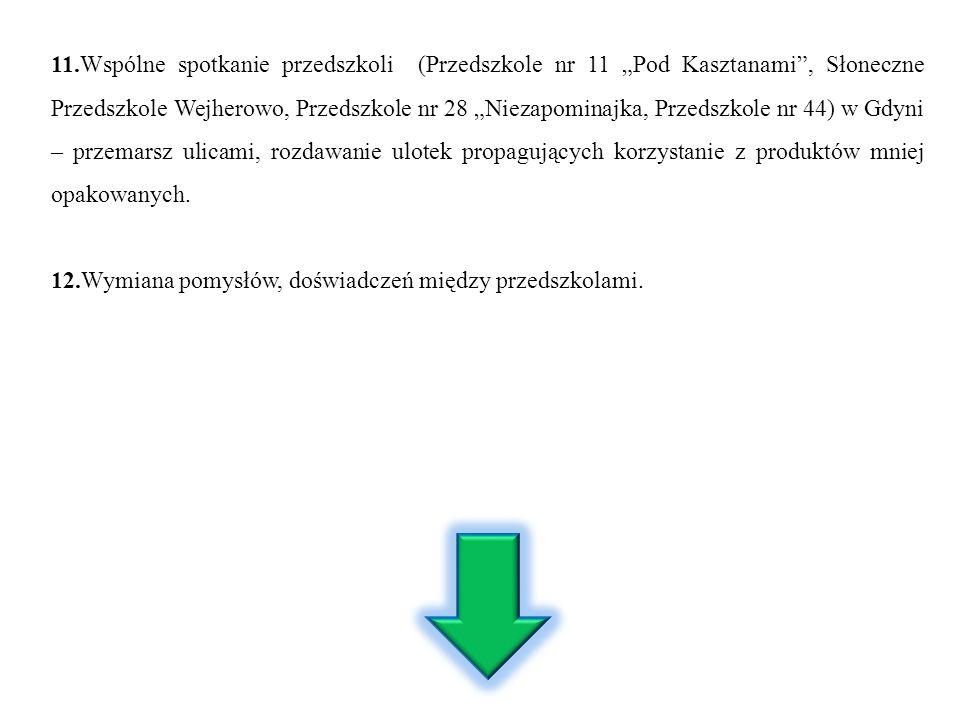 Opracowanie projektu: Grażyna Niewęgłowska Anna Paczull Patrycja Nowocieńska Beata Gawęda