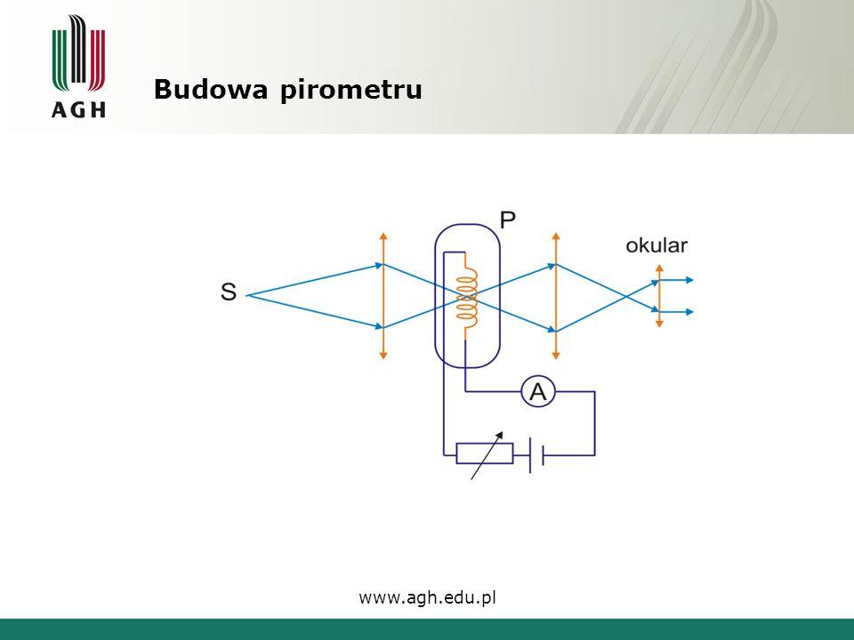 Budowa pirometru www.agh.edu.pl