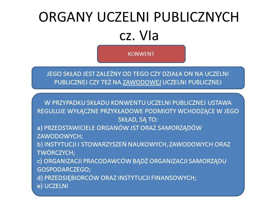 KONWENT ORGANY UCZELNI PUBLICZNYCH cz. VIa JEGO SKŁAD JEST ZALEŻNY OD TEGO CZY DZIAŁA ON NA UCZELNI PUBLICZNEJ CZY TEŻ NA ZAWODOWEJ UCZELNI PUBLICZNEJ