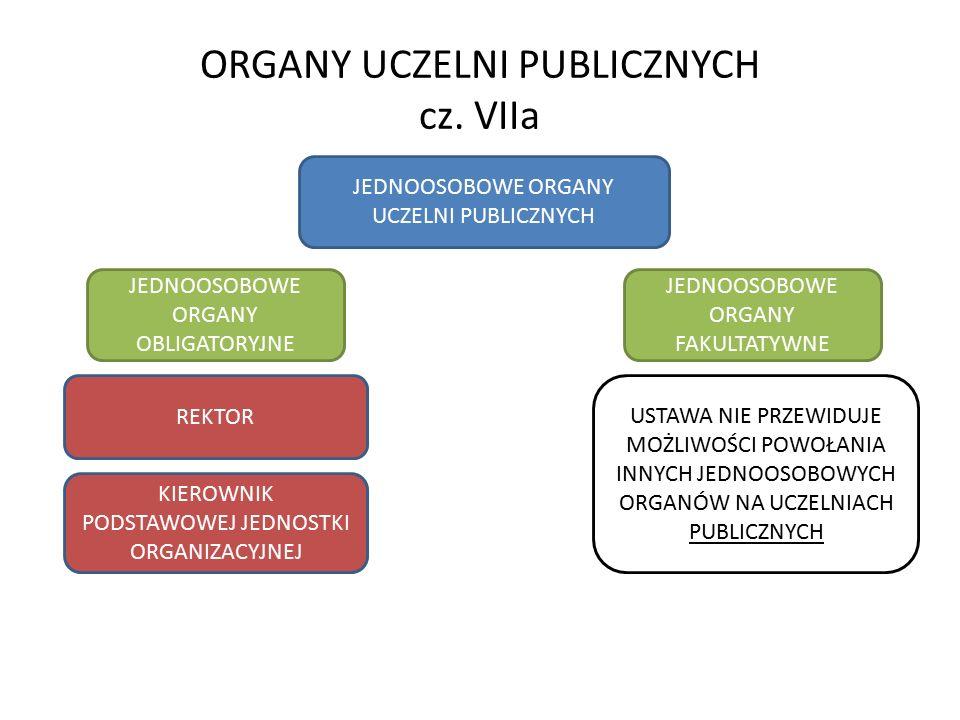 ORGANY UCZELNI PUBLICZNYCH cz. VIIa REKTOR JEDNOOSOBOWE ORGANY UCZELNI PUBLICZNYCH JEDNOOSOBOWE ORGANY OBLIGATORYJNE USTAWA NIE PRZEWIDUJE MOŻLIWOŚCI