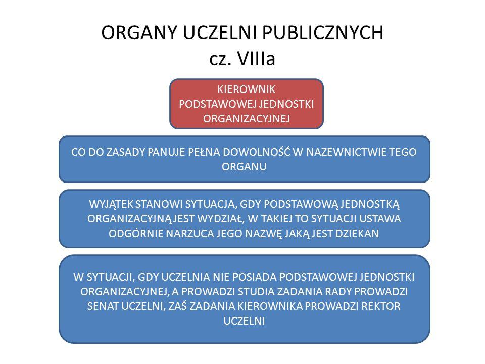 ORGANY UCZELNI PUBLICZNYCH cz. VIIIa KIEROWNIK PODSTAWOWEJ JEDNOSTKI ORGANIZACYJNEJ CO DO ZASADY PANUJE PEŁNA DOWOLNOŚĆ W NAZEWNICTWIE TEGO ORGANU WYJ